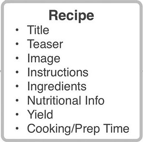 recipe table of contents