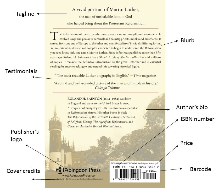 parts of back cover of book