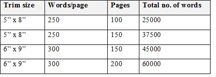 All About Book Sizes 3